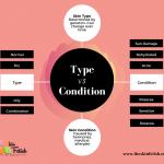 Skincare Journey 101: Skin Type & Condition