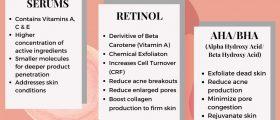 Skincare Journey 101- Week...